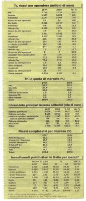 Mercato editoriale e pubblicitario