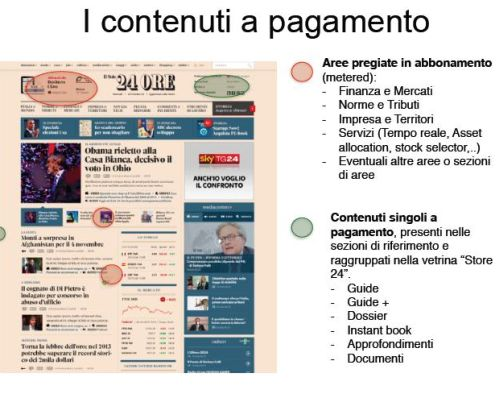 Il Sole24Ore Paid Content