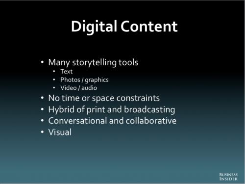 BI Digital Content