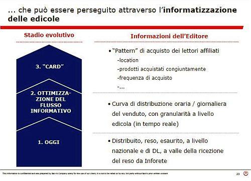 Informatizzazione Edicole