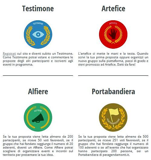 Monti Gamification