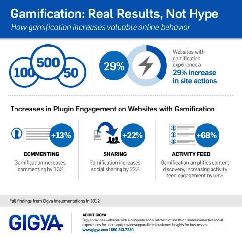 gamification_infographic1