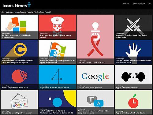 Icon Times