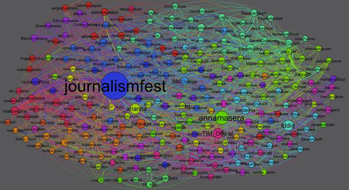 La mappa delle interazioni di #ijf13