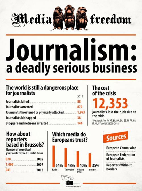 EU Media Crisis