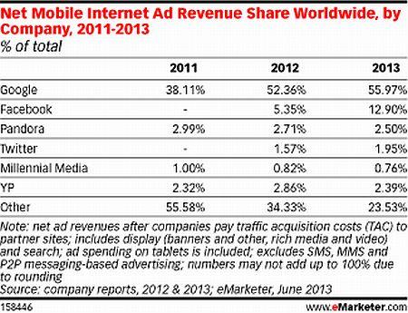 Net Mobile World adv