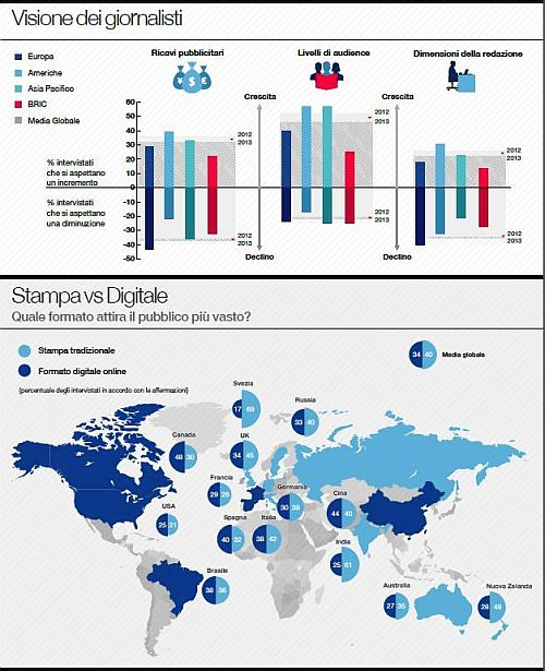 Oriella Infografica
