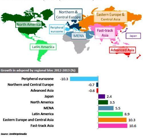 ZenitOptimedia Forecast 2013 15