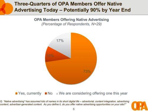 Offerta Native Adv