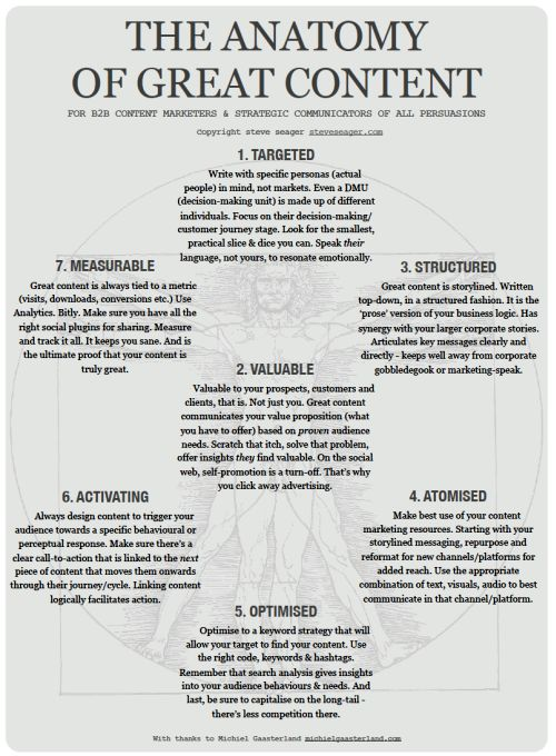 The-Anatomy-of-Great-Content-Steve-Seager