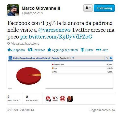 Varese News Social Agosto 2013