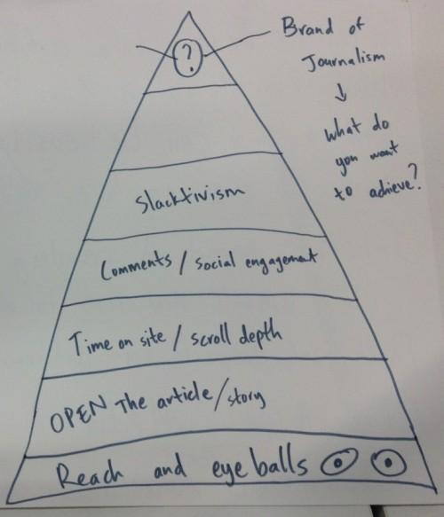 pyramid-728x850