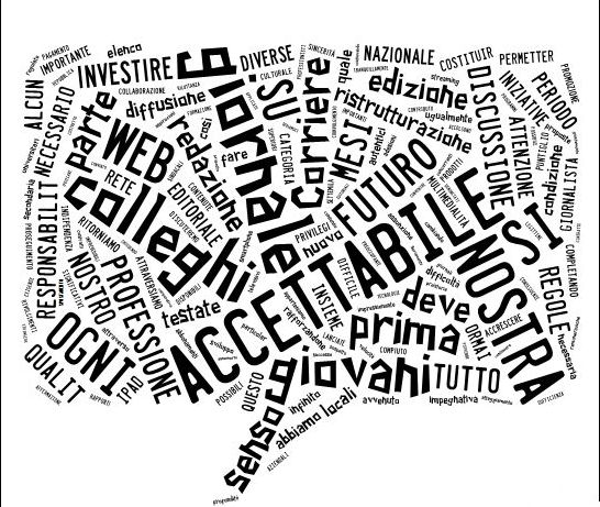 - Word Cloud Ferruccio De Bortoli -