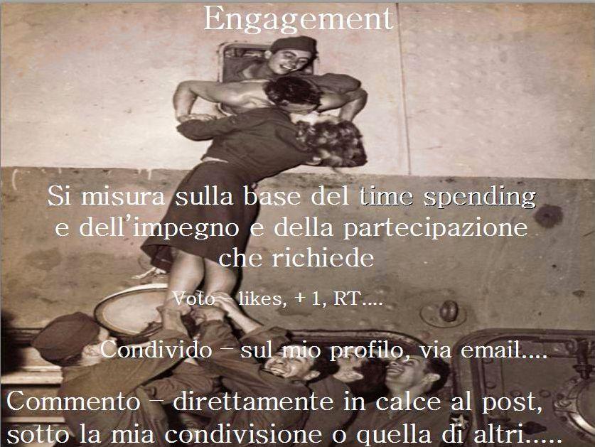 Misurazione Engagement