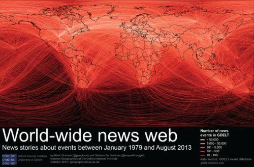 World wide news web