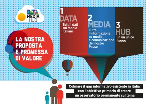 DataMediaHub PreEmption